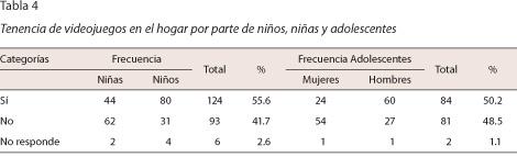 TABLA%204.jpg