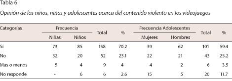 TABLA%206.jpg