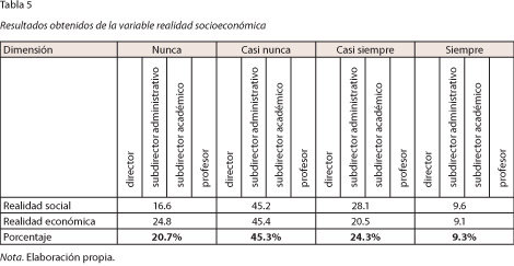 TABLA%205.jpg