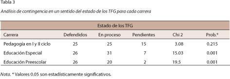 TABLA%203.jpg