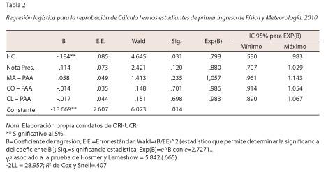 TABLA%202-ART%2001.jpg