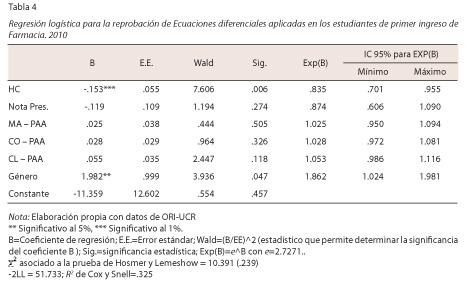 TABLA%204-ART%2001.jpg