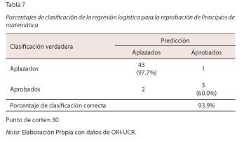 TABLA%207-ART%2001.jpg