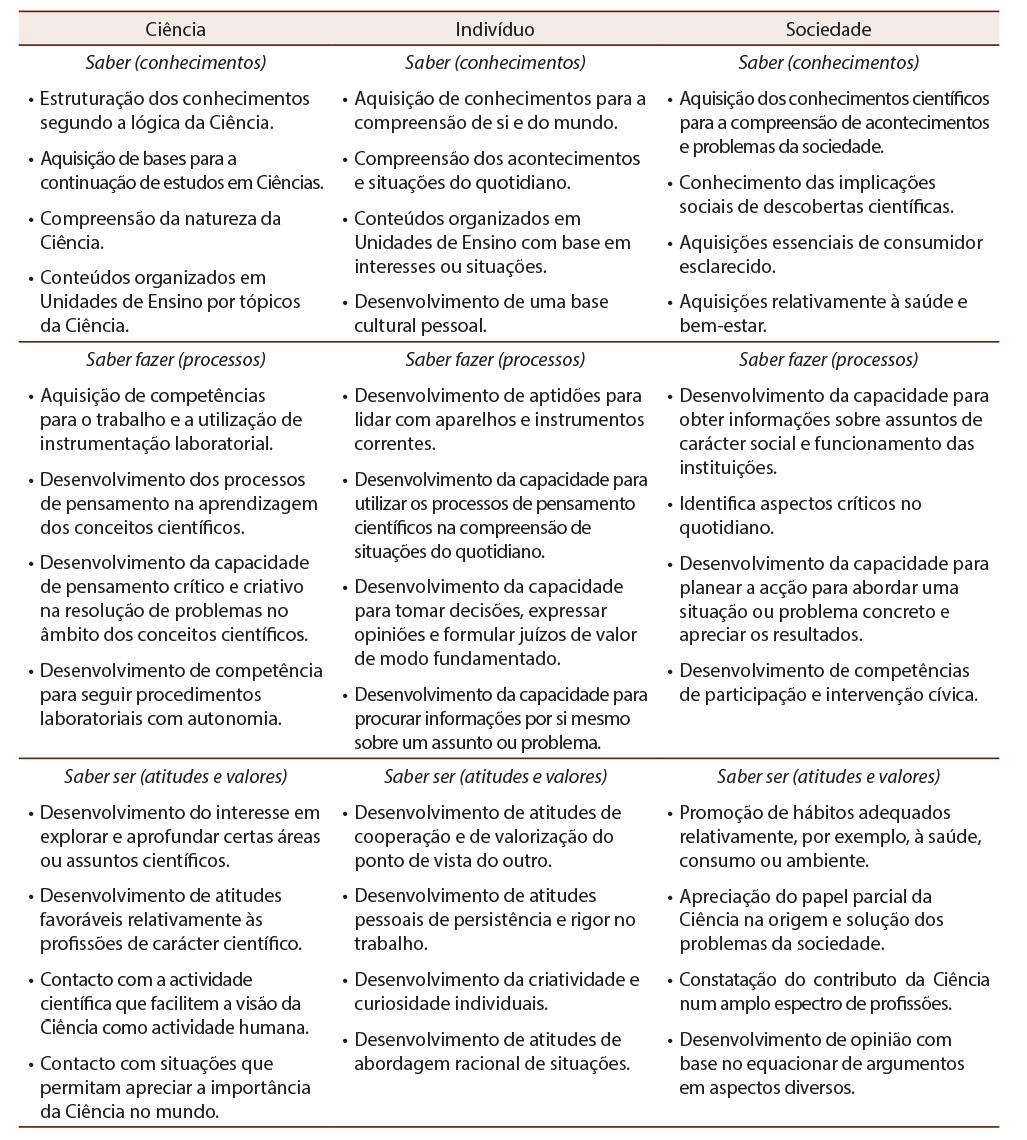 Lista De Cha De Cozinha Ferreira Costa Oppenau Info