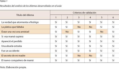 TABLA%201.jpg
