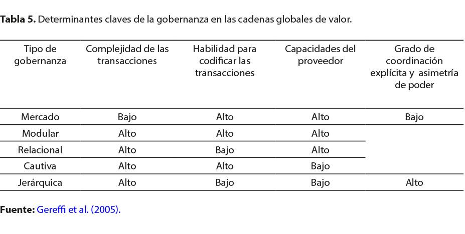 TABLA5.jpg
