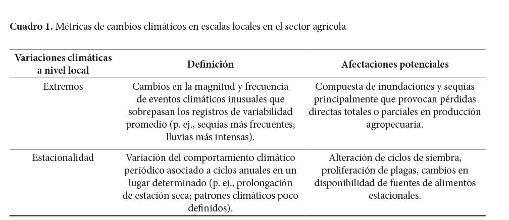 CUADRO1-METRICAS.jpg