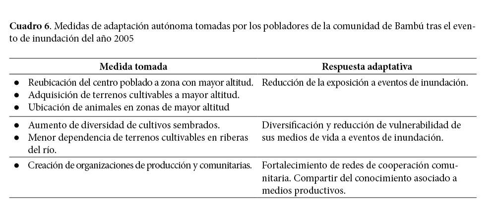 CUADRO6-MEDIDAS.jpg