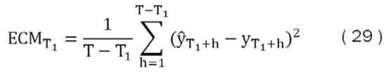 X:\EstabilidadInterna\Modelos Pronóstico Inflación\Documentos\Documento\Ecuaciones\Ecu21.JPG