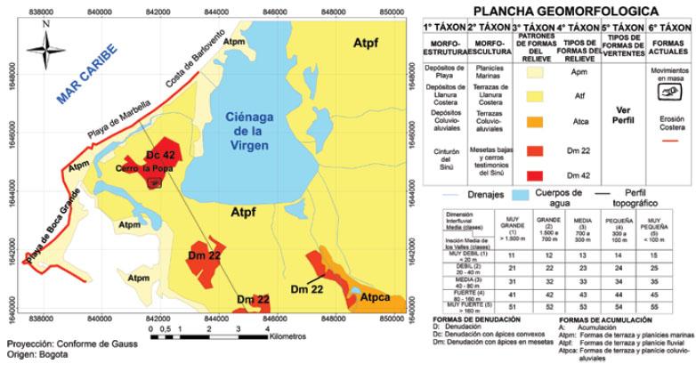 Plancha geomorfológica del área de estudio