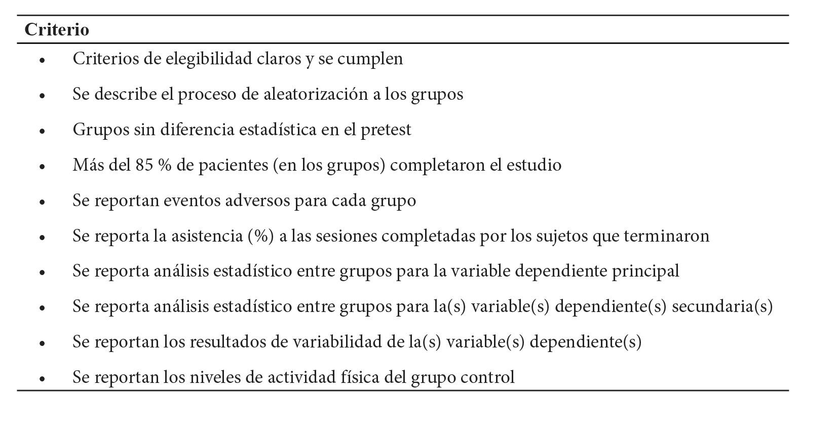 Criterios utilizados para evaluar la calidad de los estudios incluidos