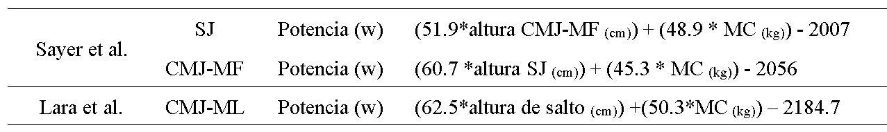 Ecuaciones de potencia (w)