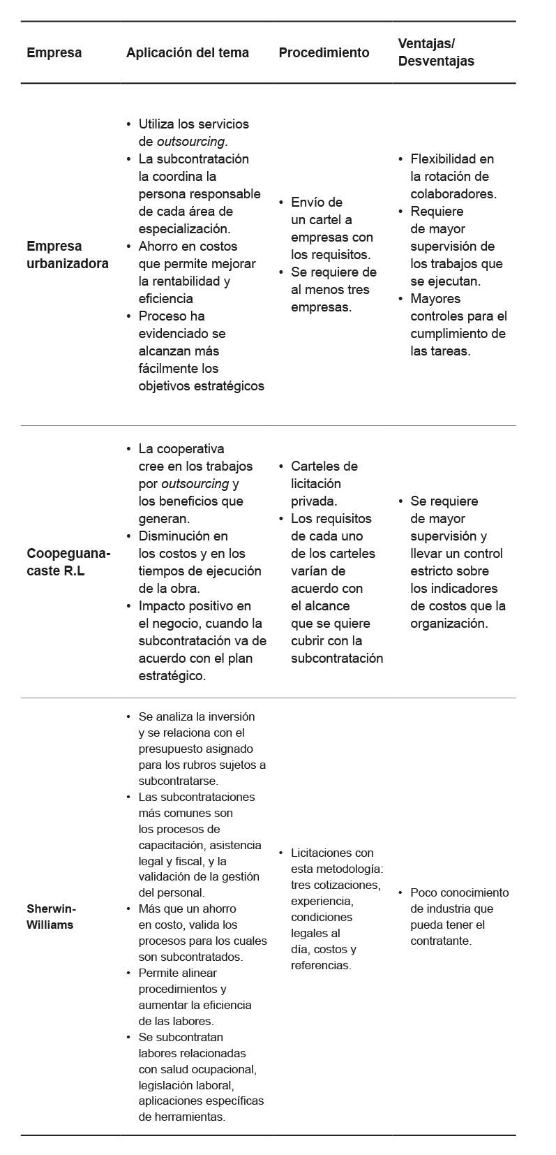 Vista de El outsourcing como estrategia de eficiencia: Tres estudios ...