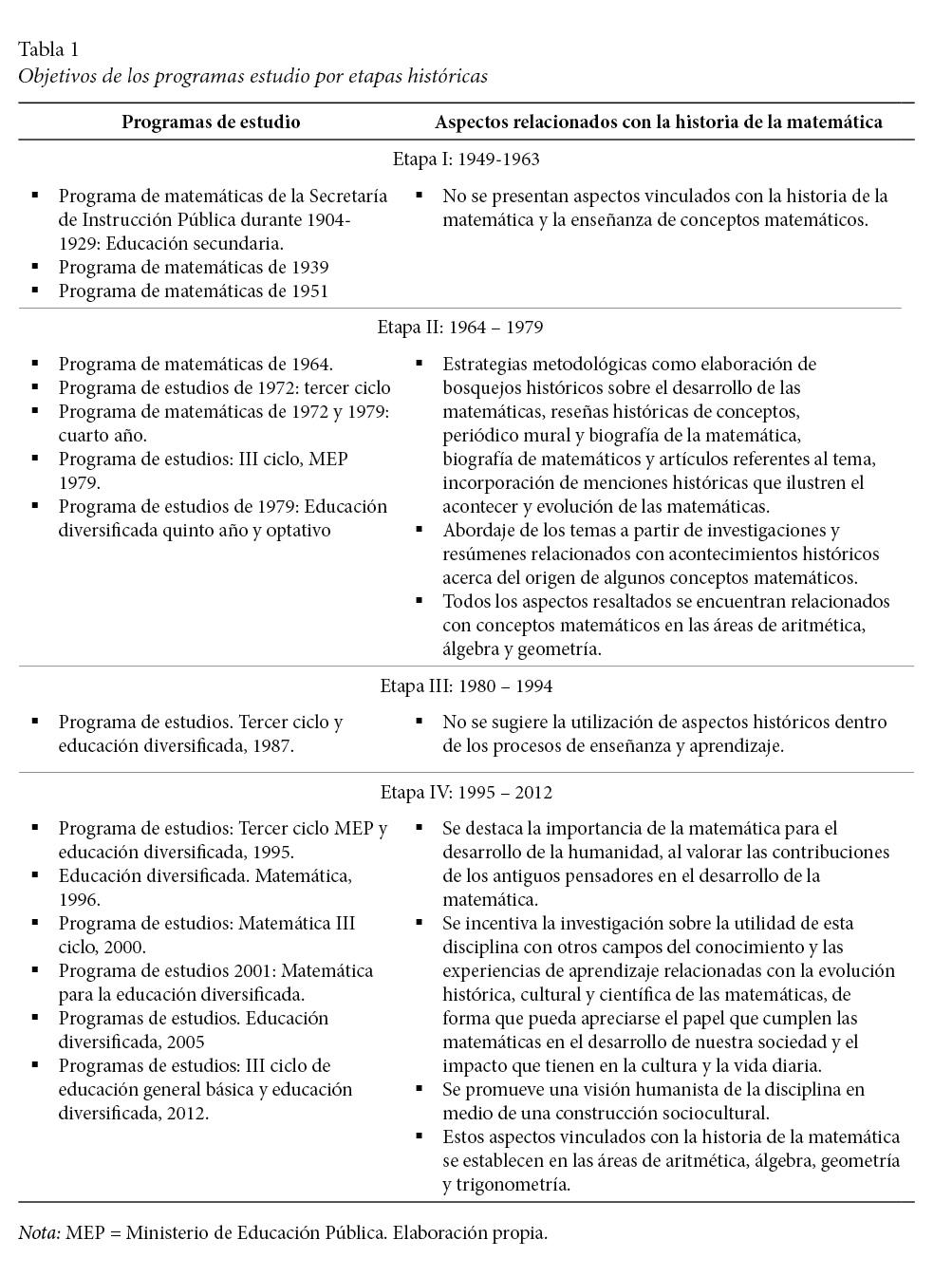 Encantador Resume Ejemplos Objetivos Declaración General Composición ...